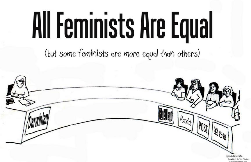 radical feminism paula wright